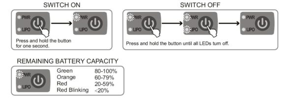 SKYRC POWER SWITCH ELECTRONIC ON/OFF